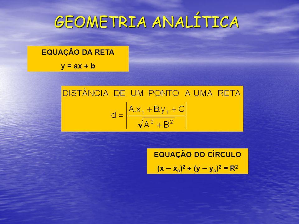 GEOMETRIA ANALÍTICA EQUAÇÃO DA RETA y = ax + b EQUAÇÃO DO CÍRCULO (x – x c ) 2 + (y – y c ) 2 = R 2