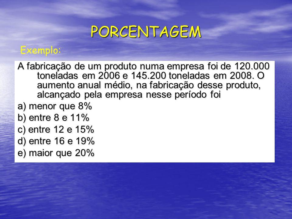 A fabricação de um produto numa empresa foi de 120.000 toneladas em 2006 e 145.200 toneladas em 2008.