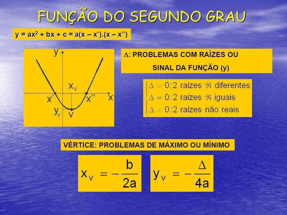 FUNÇÃO DO SEGUNDO GRAU y = ax 2 + bx + c = a(x – x').(x – x )  : PROBLEMAS COM RAÍZES OU SINAL DA FUNÇÃO (y) VÉRTICE: PROBLEMAS DE MÁXIMO OU MÍNIMO
