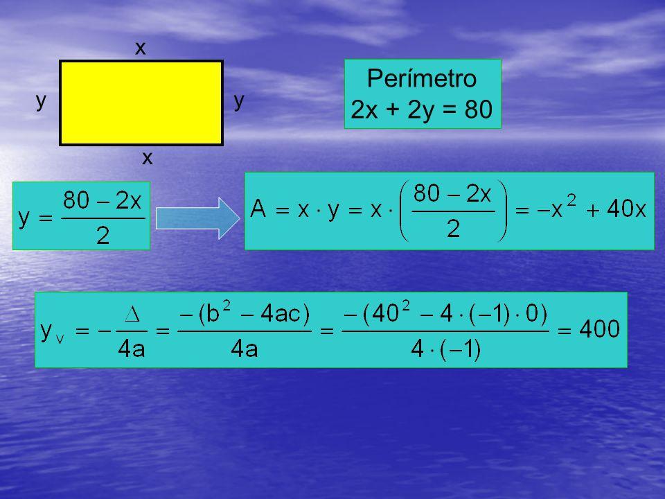 x x yy Perímetro 2x + 2y = 80