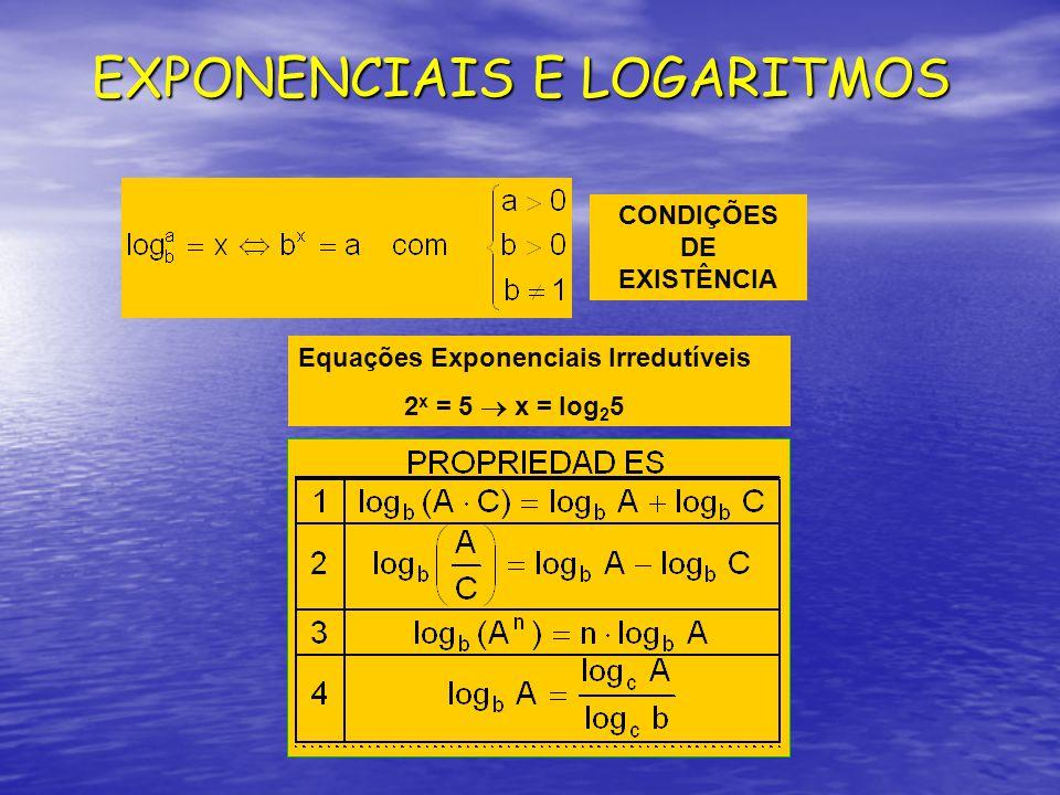 EXPONENCIAIS E LOGARITMOS CONDIÇÕES DE EXISTÊNCIA Equações Exponenciais Irredutíveis 2 x = 5  x = log 2 5
