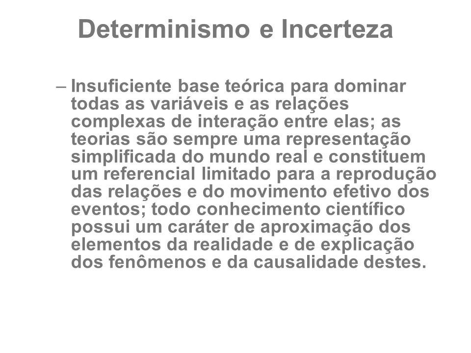 Determinismo e Incerteza –Insuficiente base teórica para dominar todas as variáveis e as relações complexas de interação entre elas; as teorias são se