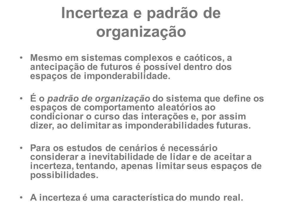 Incerteza e padrão de organização Mesmo em sistemas complexos e caóticos, a antecipação de futuros é possível dentro dos espaços de imponderabilidade.