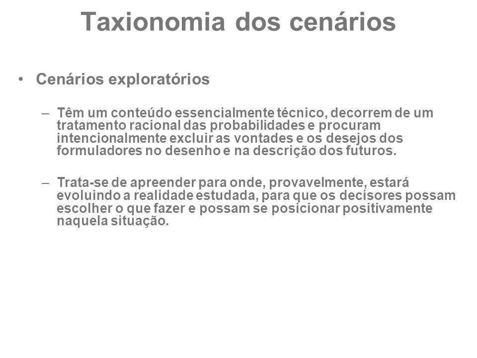 Taxionomia dos cenários Cenários exploratórios –Têm um conteúdo essencialmente técnico, decorrem de um tratamento racional das probabilidades e procur