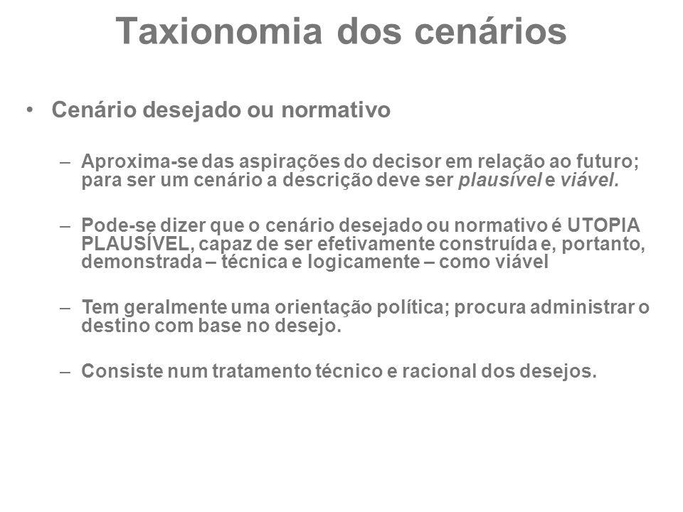 Taxionomia dos cenários Cenário desejado ou normativo –Aproxima-se das aspirações do decisor em relação ao futuro; para ser um cenário a descrição dev