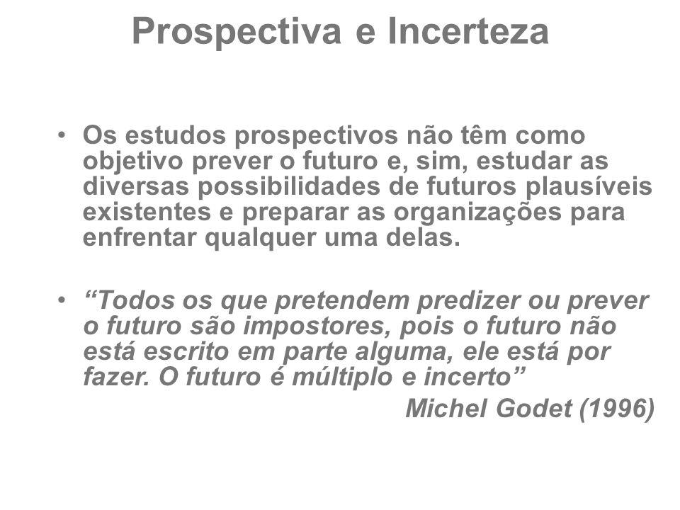 Prospectiva e Incerteza Os estudos prospectivos não têm como objetivo prever o futuro e, sim, estudar as diversas possibilidades de futuros plausíveis