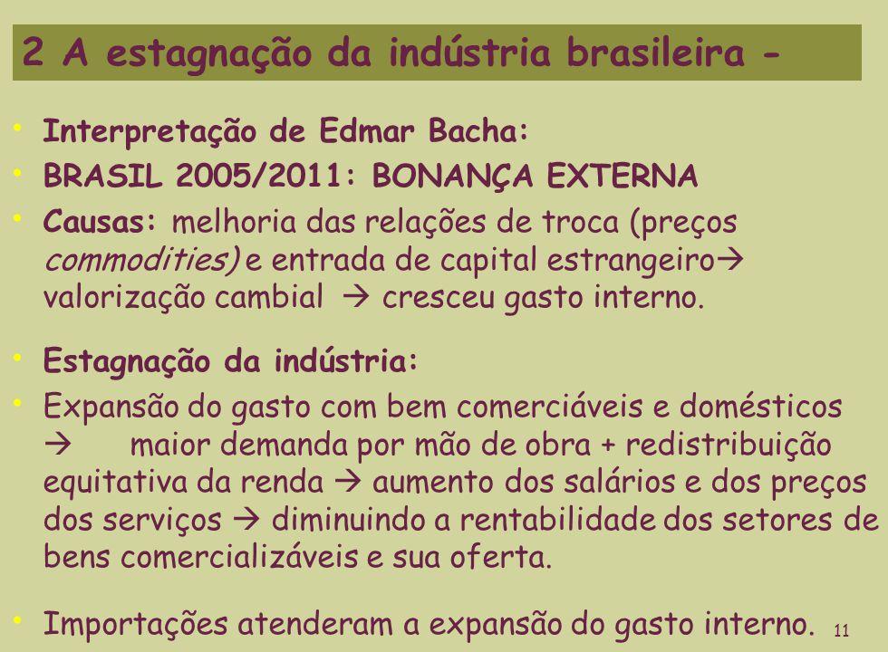 11 Interpretação de Edmar Bacha: BRASIL 2005/2011: BONANÇA EXTERNA Causas: melhoria das relações de troca (preços commodities) e entrada de capital estrangeiro  valorização cambial  cresceu gasto interno.
