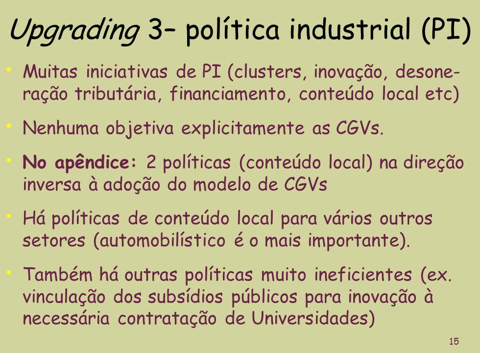 Upgrading 3– política industrial (PI) Muitas iniciativas de PI (clusters, inovação, desone- ração tributária, financiamento, conteúdo local etc) Nenhuma objetiva explicitamente as CGVs.
