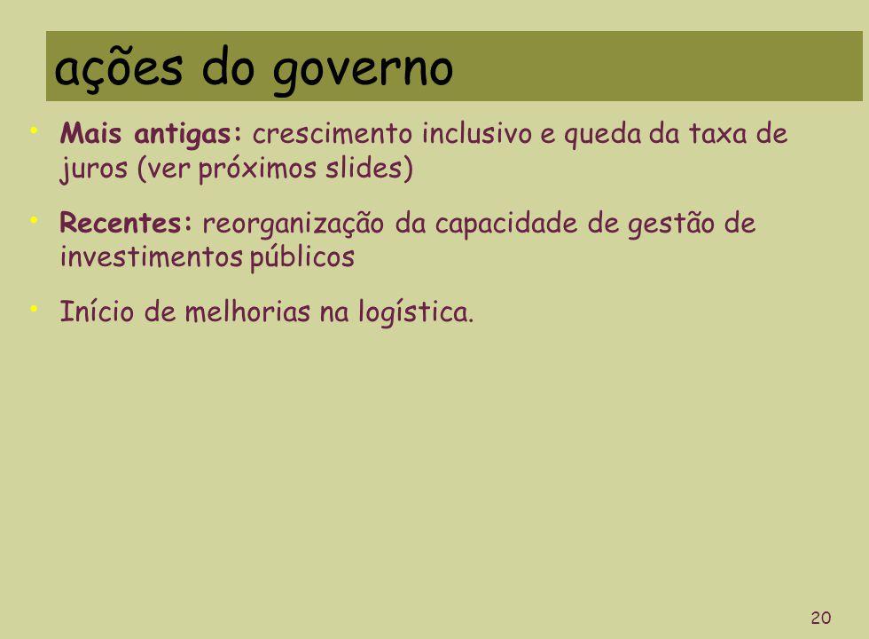 ações do governo Mais antigas: crescimento inclusivo e queda da taxa de juros (ver próximos slides) Recentes: reorganização da capacidade de gestão de