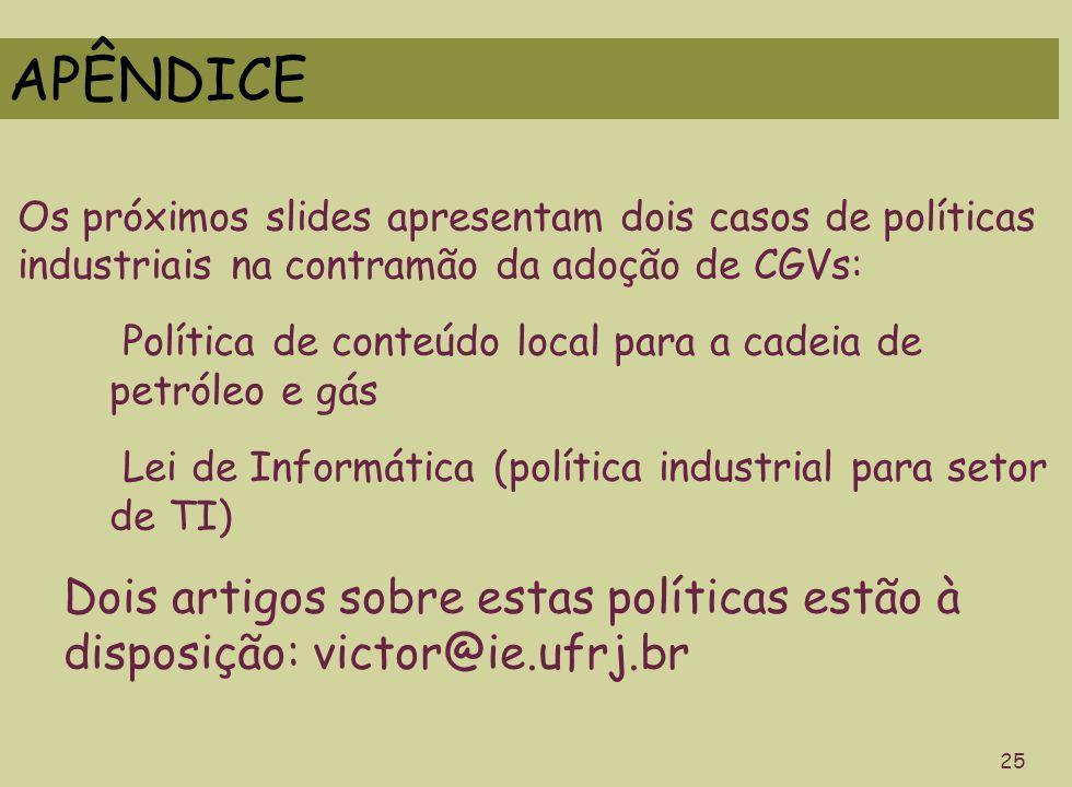 APÊNDICE Os próximos slides apresentam dois casos de políticas industriais na contramão da adoção de CGVs: Política de conteúdo local para a cadeia de