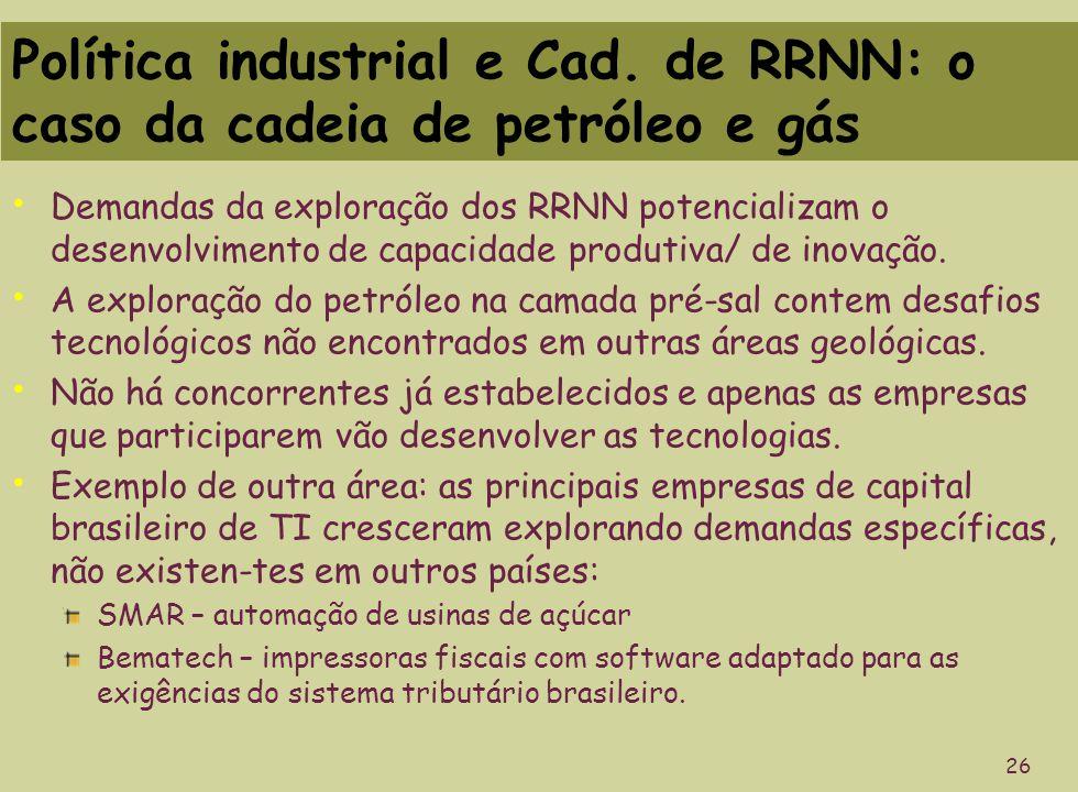 Política industrial e Cad. de RRNN: o caso da cadeia de petróleo e gás 26 Demandas da exploração dos RRNN potencializam o desenvolvimento de capacidad