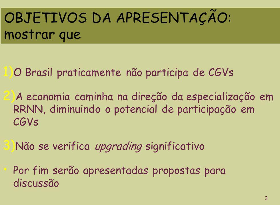 OBJETIVOS DA APRESENTAÇÃO: mostrar que 1) O Brasil praticamente não participa de CGVs 2) A economia caminha na direção da especialização em RRNN, diminuindo o potencial de participação em CGVs 3) Não se verifica upgrading significativo Por fim serão apresentadas propostas para discussão 3