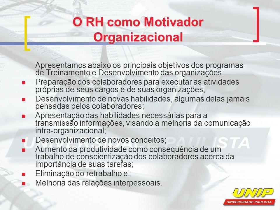 O RH como Motivador Organizacional Apresentamos abaixo os principais objetivos dos programas de Treinamento e Desenvolvimento das organizações: Prepar