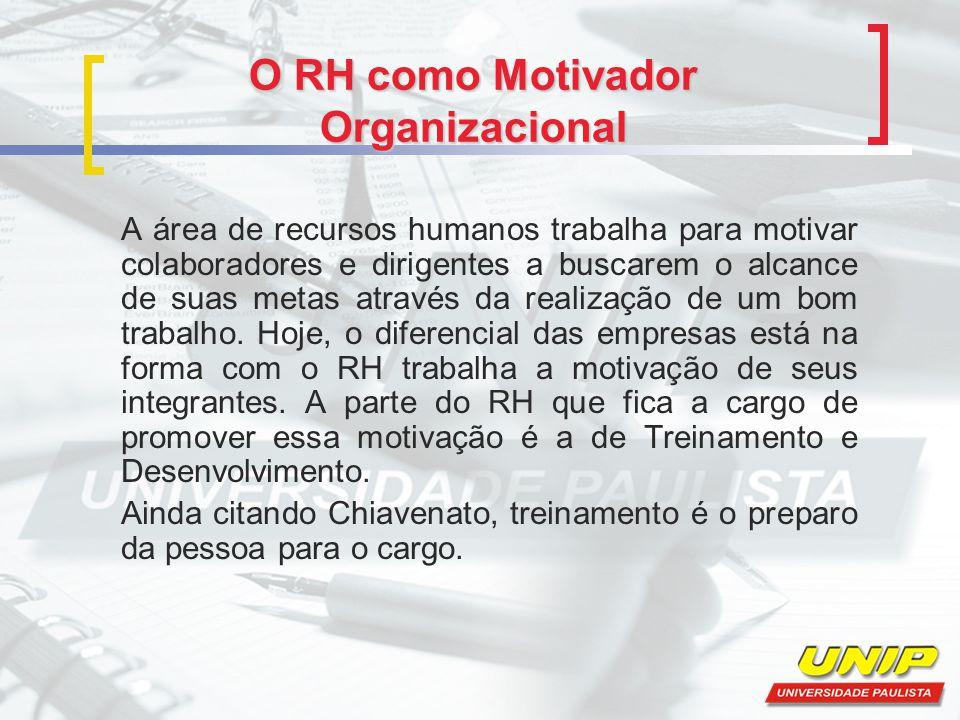 O RH como Motivador Organizacional A área de recursos humanos trabalha para motivar colaboradores e dirigentes a buscarem o alcance de suas metas atra