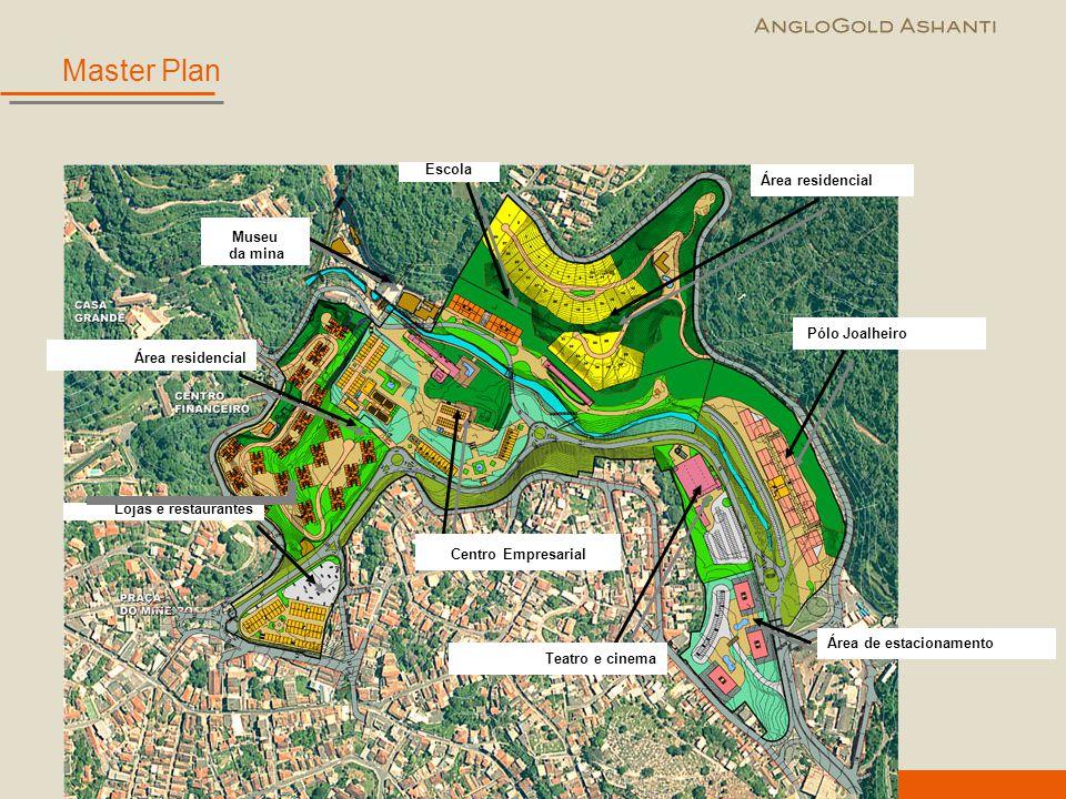 Master Plan Área residencial Pólo Joalheiro Teatro e cinema Área de estacionamento Centro Empresarial Lojas e restaurantes Área residencial Escola Mus