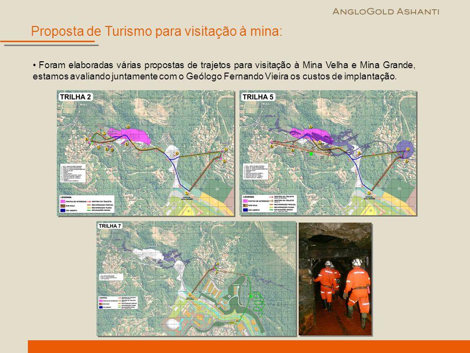 Parque da Mina Foram elaboradas várias propostas de trajetos para visitação à Mina Velha e Mina Grande, estamos avaliando juntamente com o Geólogo Fer