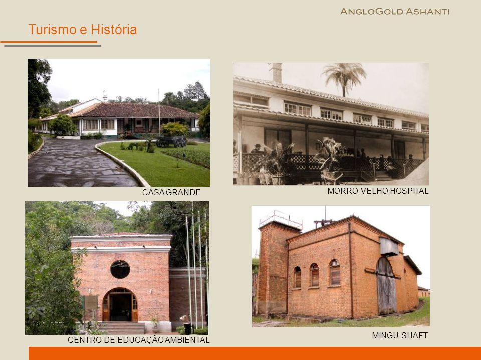 CASA GRANDE Turismo e História CENTRO DE EDUCAÇÃO AMBIENTAL MORRO VELHO HOSPITAL MINGU SHAFT