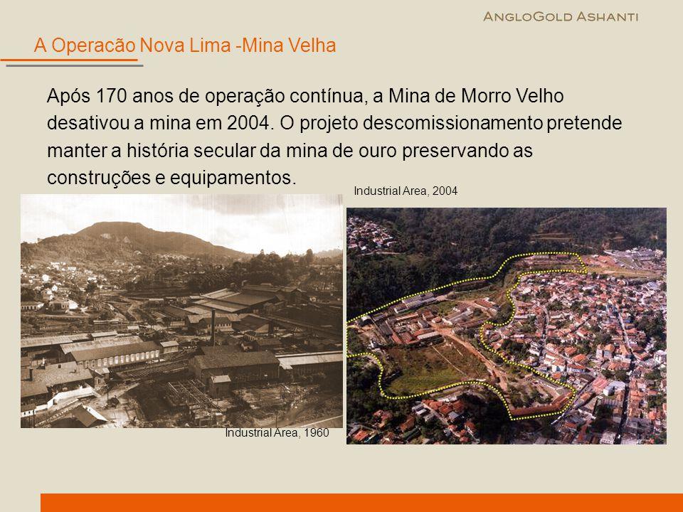 Após 170 anos de operação contínua, a Mina de Morro Velho desativou a mina em 2004. O projeto descomissionamento pretende manter a história secular da