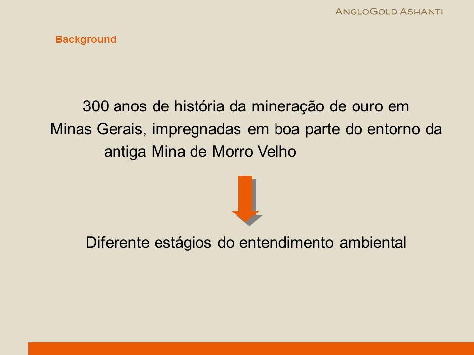 Background 300 anos de história da mineração de ouro em Minas Gerais, impregnadas em boa parte do entorno da antiga Mina de Morro Velho Diferente está