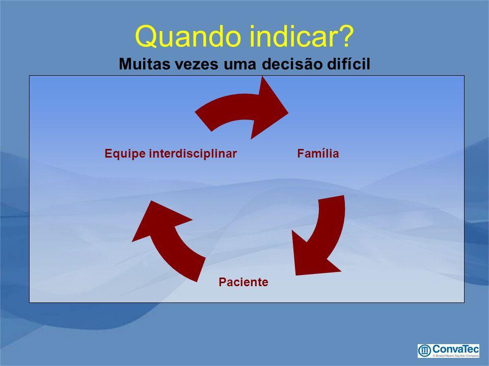 Quando indicar? Muitas vezes uma decisão difícil Família Paciente Equipe interdisciplinar