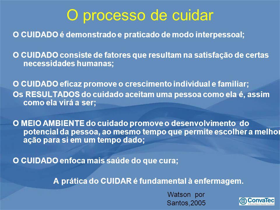 O processo de cuidar O CUIDADO é demonstrado e praticado de modo interpessoal; O CUIDADO consiste de fatores que resultam na satisfação de certas nece