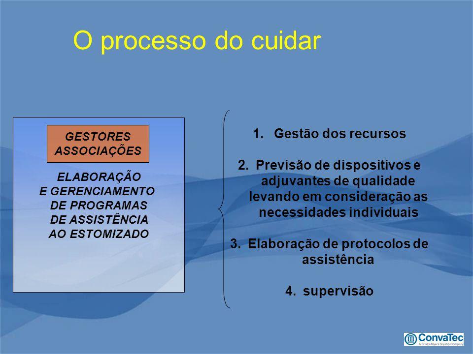 ELABORAÇÃO E GERENCIAMENTO DE PROGRAMAS DE ASSISTÊNCIA AO ESTOMIZADO GESTORES ASSOCIAÇÕES 1.