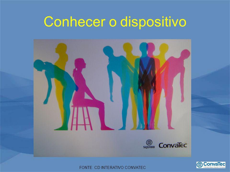 Conhecer o dispositivo FONTE: CD INTERATIVO CONVATEC