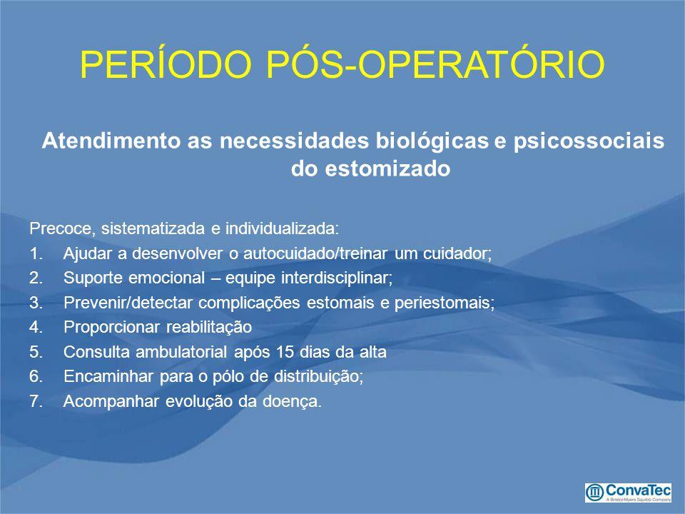 PERÍODO PÓS-OPERATÓRIO Atendimento as necessidades biológicas e psicossociais do estomizado Precoce, sistematizada e individualizada: 1.Ajudar a desen