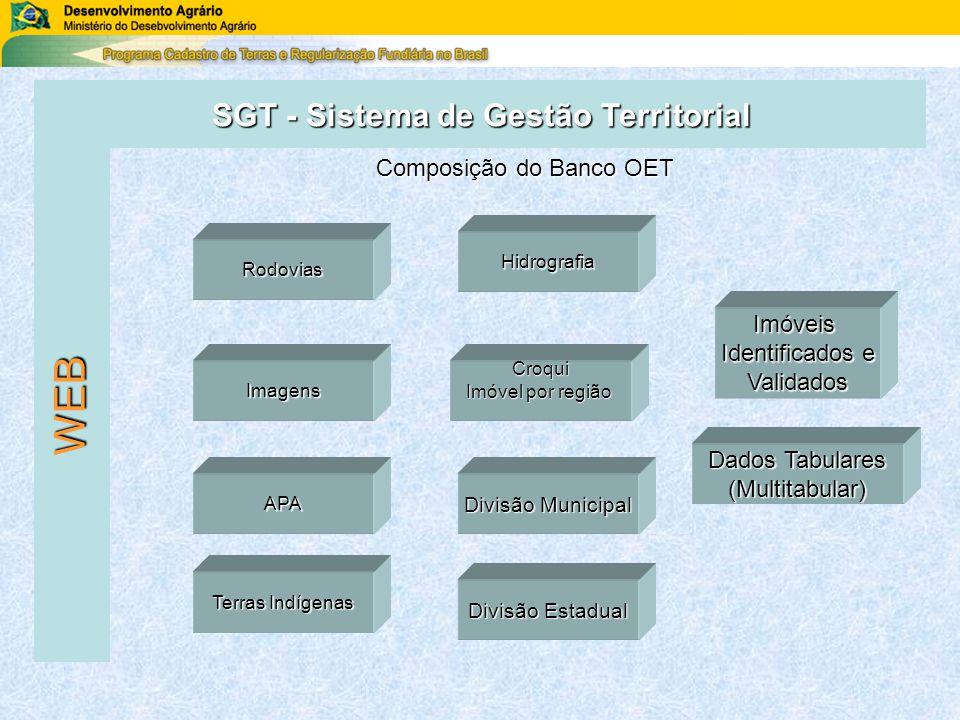 WEB SGT - Sistema de Gestão Territorial Composição do Banco OET Hidrografia Imagens Rodovias APA Imóveis Identificados e Validados Croqui Imóvel por região Divisão Municipal Dados Tabulares (Multitabular) Divisão Estadual Terras Indígenas