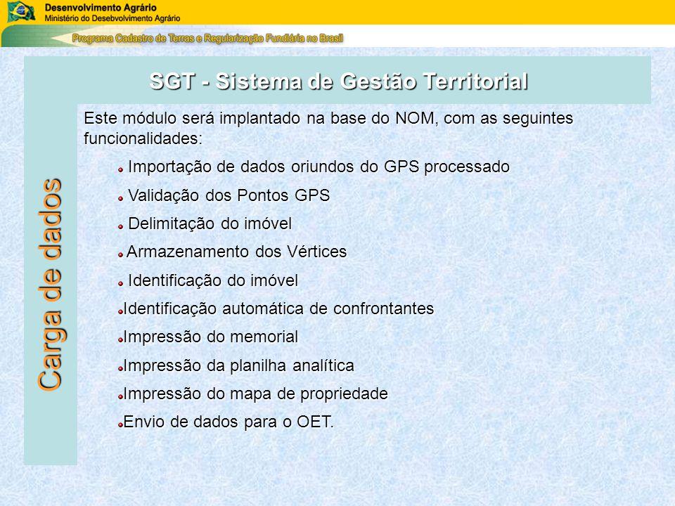 Carga de dados SGT - Sistema de Gestão Territorial Este módulo será implantado na base do NOM, com as seguintes funcionalidades: Importação de dados oriundos do GPS processado Importação de dados oriundos do GPS processado Validação dos Pontos GPS Validação dos Pontos GPS Delimitação do imóvel Delimitação do imóvel Armazenamento dos Vértices Armazenamento dos Vértices Identificação do imóvel Identificação do imóvel Identificação automática de confrontantes Impressão do memorial Impressão da planilha analítica Impressão do mapa de propriedade Envio de dados para o OET.