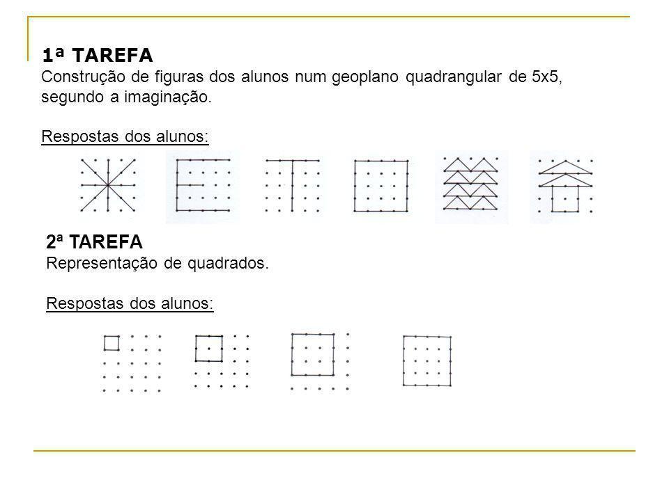 1ª TAREFA Construção de figuras dos alunos num geoplano quadrangular de 5x5, segundo a imaginação. Respostas dos alunos: 2ª TAREFA Representação de qu