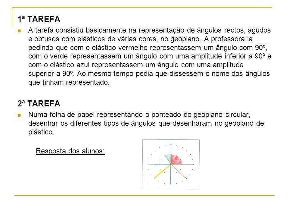 1ª TAREFA A tarefa consistiu basicamente na representação de ângulos rectos, agudos e obtusos com elásticos de várias cores, no geoplano. A professora