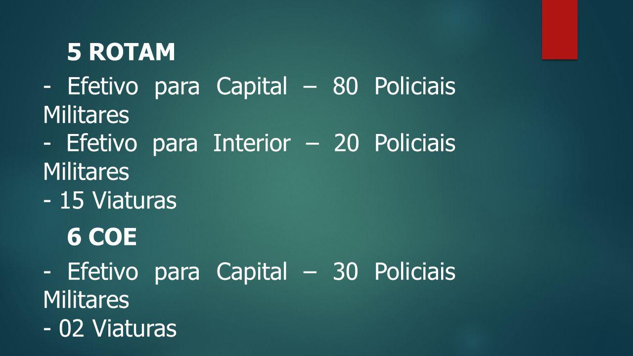 5 ROTAM - Efetivo para Capital – 80 Policiais Militares - Efetivo para Interior – 20 Policiais Militares - 15 Viaturas 6 COE - Efetivo para Capital – 30 Policiais Militares - 02 Viaturas