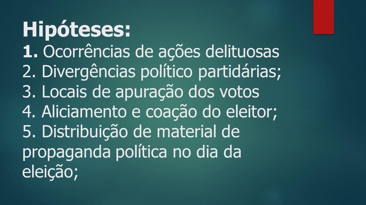 Hipóteses: 1.Ocorrências de ações delituosas 2. Divergências político partidárias; 3.