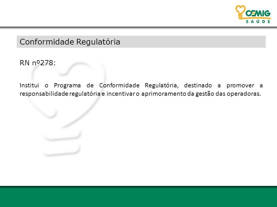 Conformidade Regulatória RN nº278: Institui o Programa de Conformidade Regulatória, destinado a promover a responsabilidade regulatória e incentivar o