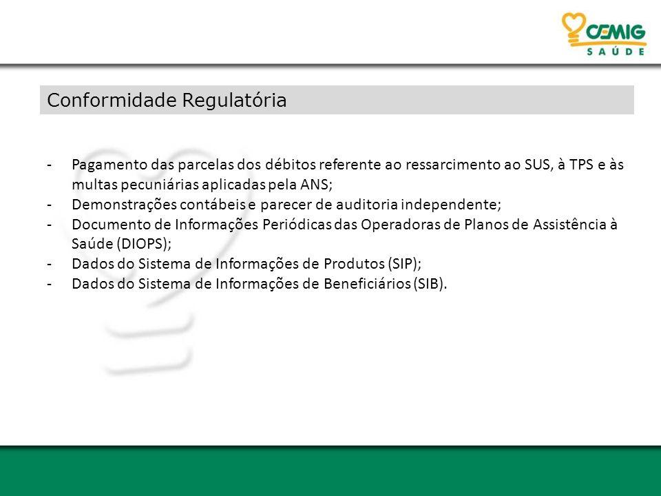 Conformidade Regulatória -Pagamento das parcelas dos débitos referente ao ressarcimento ao SUS, à TPS e às multas pecuniárias aplicadas pela ANS; -Dem