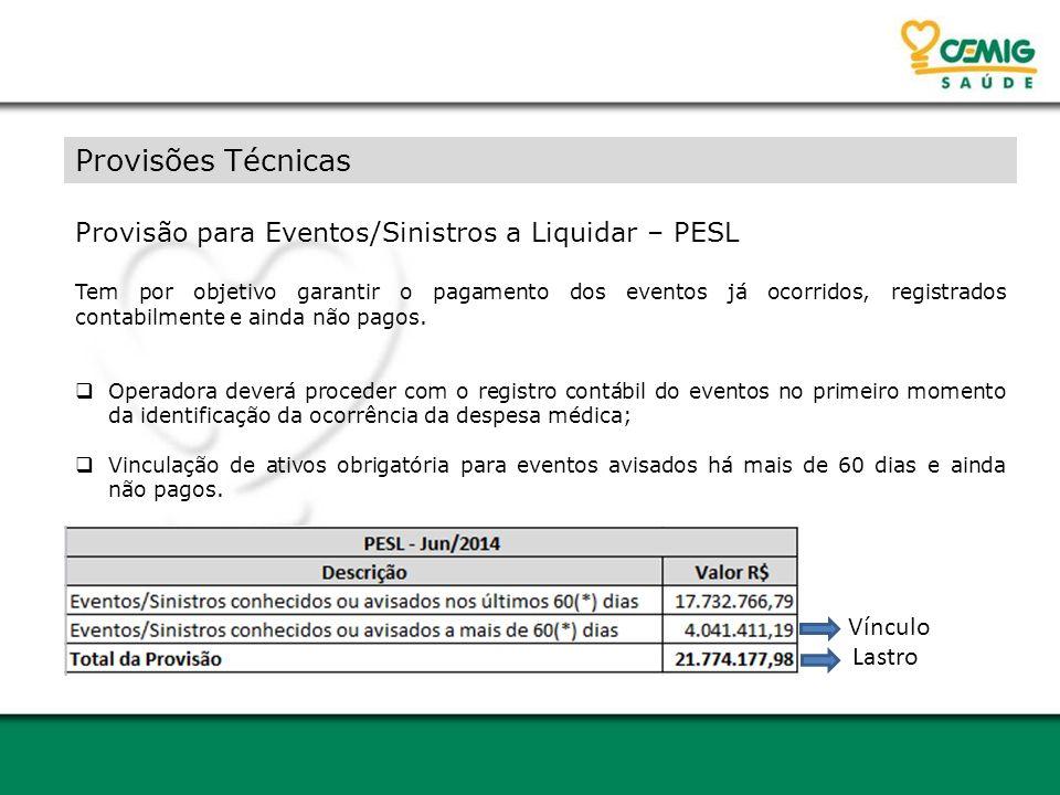 Provisões Técnicas Provisão para Eventos/Sinistros a Liquidar – PESL Tem por objetivo garantir o pagamento dos eventos já ocorridos, registrados conta