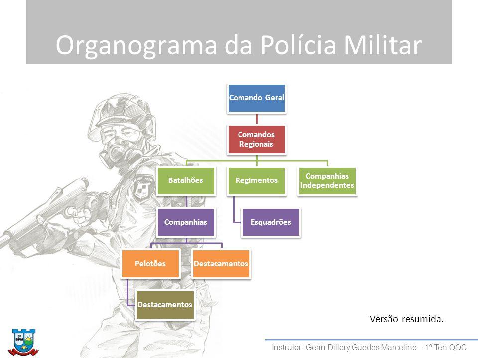 Organograma da Polícia Militar Comando Geral Comandos Regionais Batalhões Companhias Pelotões Destacamentos Regimentos Esquadrões Companhias Independe