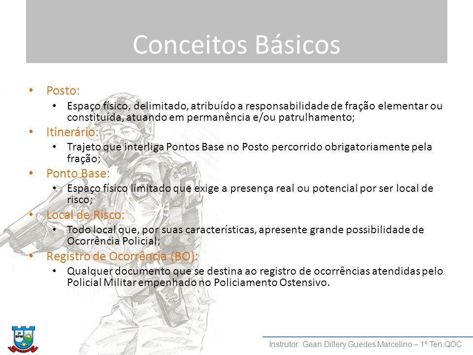 Conceitos Básicos Posto: Espaço físico, delimitado, atribuído a responsabilidade de fração elementar ou constituída, atuando em permanência e/ou patru