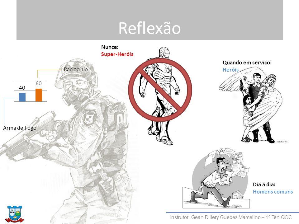Reflexão Instrutor: Gean Dillery Guedes Marcelino – 1º Ten QOC Arma de Fogo Raciocínio Dia a dia: Homens comuns Quando em serviço: Heróis Nunca: Super