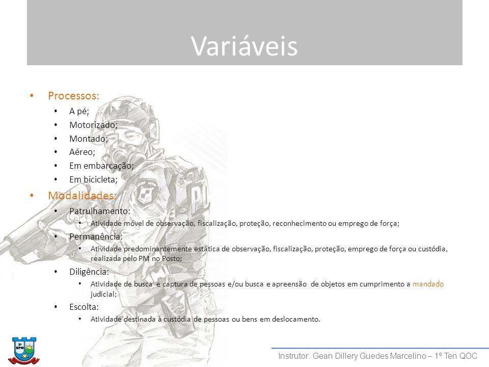 Variáveis Processos: A pé; Motorizado; Montado; Aéreo; Em embarcação; Em bicicleta; Modalidades: Patrulhamento: Atividade móvel de observação, fiscali