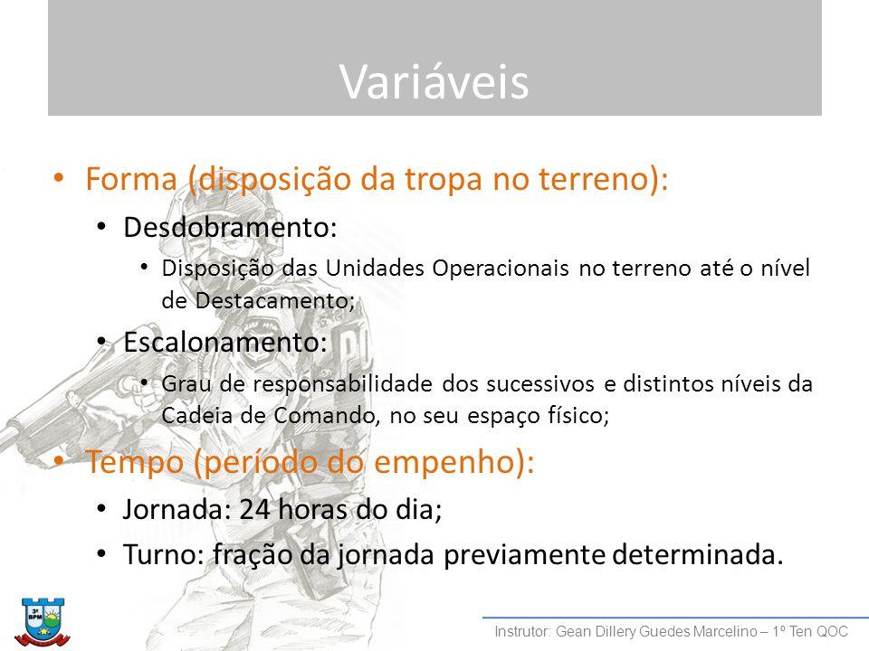 Variáveis Forma (disposição da tropa no terreno): Desdobramento: Disposição das Unidades Operacionais no terreno até o nível de Destacamento; Escalona