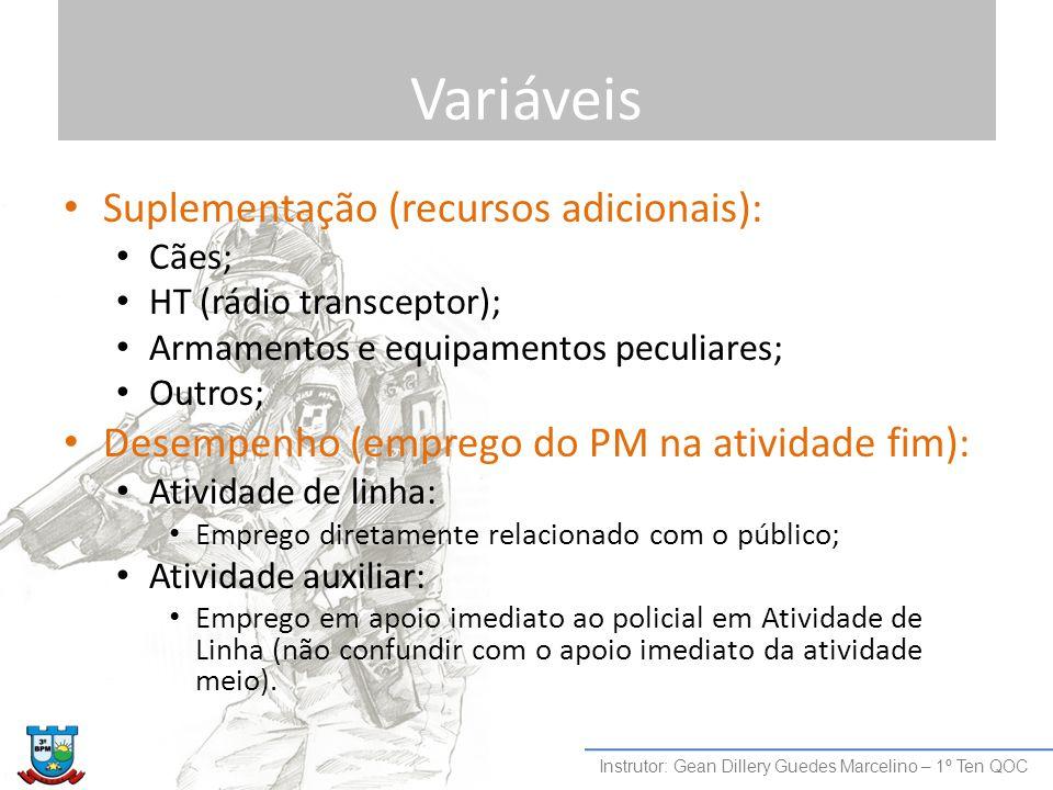 Variáveis Suplementação (recursos adicionais): Cães; HT (rádio transceptor); Armamentos e equipamentos peculiares; Outros; Desempenho (emprego do PM n