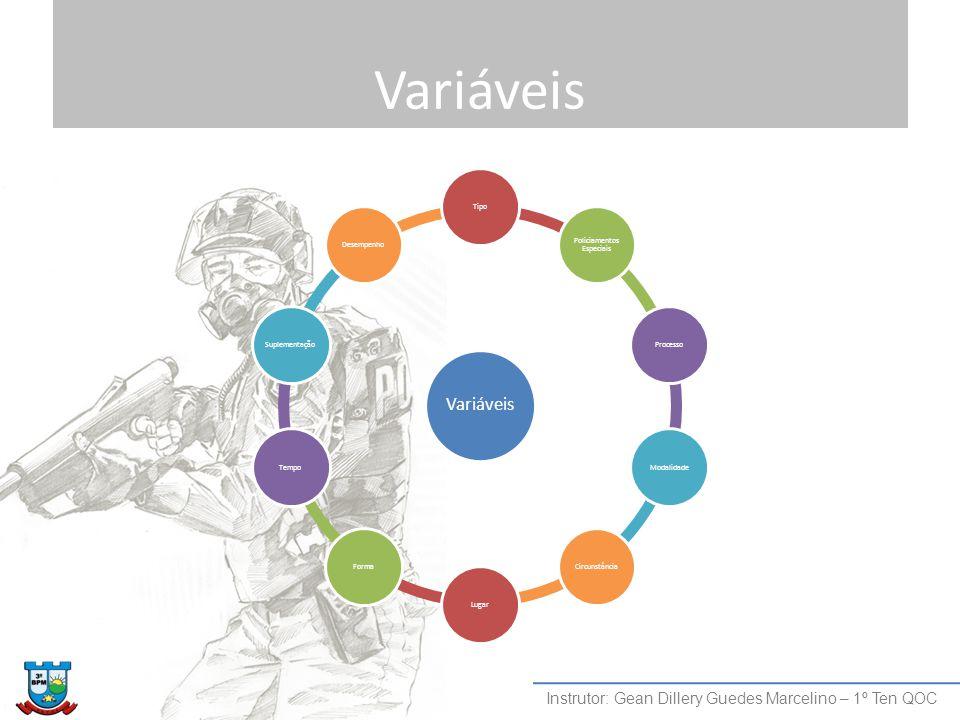 Variáveis Tipo Policiamentos Especiais ProcessoModalidadeCircunstânciaLugarFormaTempoSuplementaçãoDesempenho Instrutor: Gean Dillery Guedes Marcelino