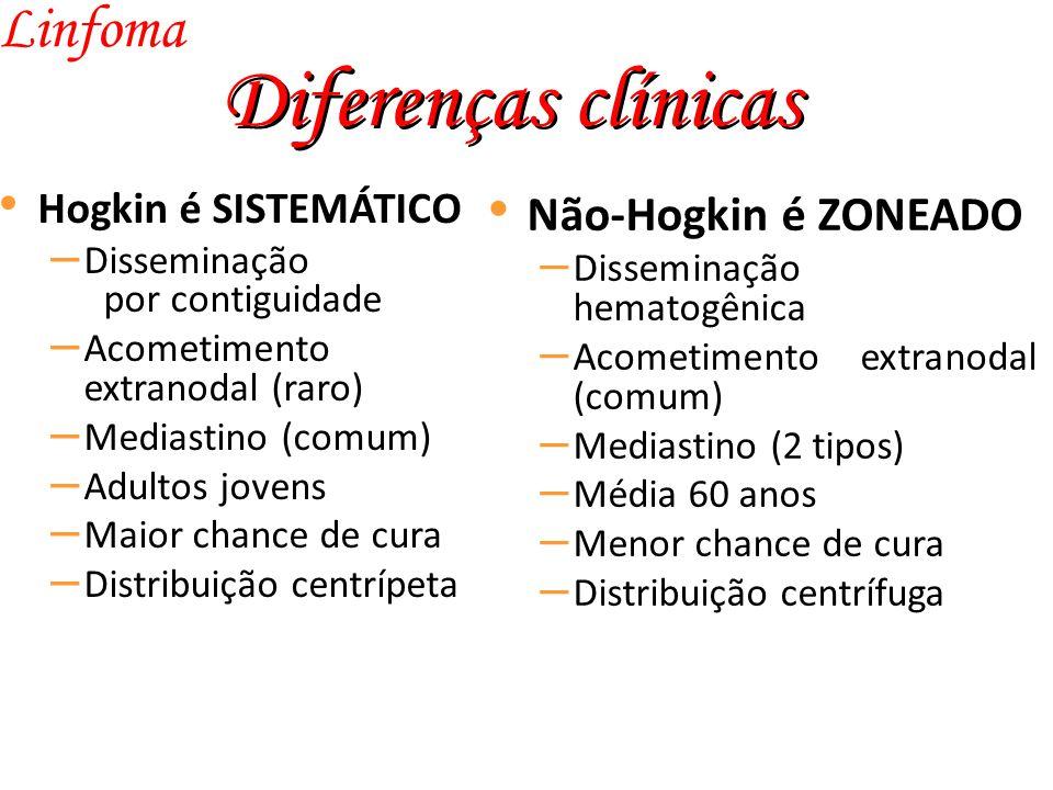 Diferenças clínicas Linfoma Hogkin é SISTEMÁTICO – Disseminação por contiguidade – Acometimento extranodal (raro) – Mediastino (comum) – Adultos jovens – Maior chance de cura – Distribuição centrípeta Não-Hogkin é ZONEADO – Disseminação hematogênica – Acometimento extranodal (comum) – Mediastino (2 tipos) – Média 60 anos – Menor chance de cura – Distribuição centrífuga