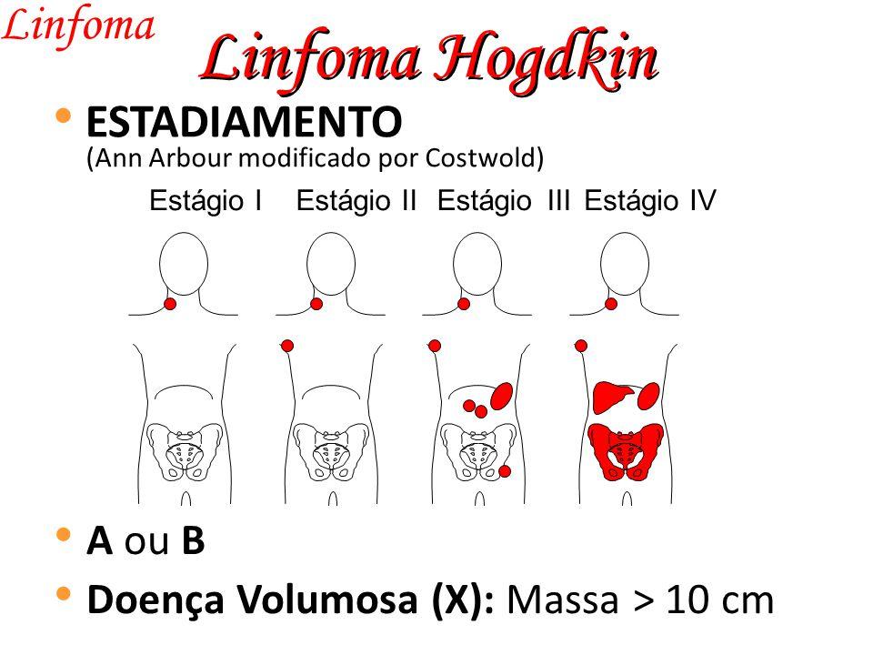 Linfoma Hogdkin Linfoma ESTADIAMENTO A ou B Doença Volumosa (X): Massa > 10 cm Estágio IEstágio II Estágio III Estágio IV (Ann Arbour modificado por Costwold)