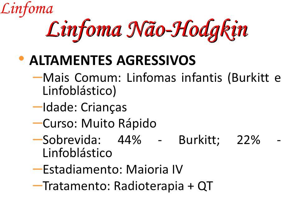 Linfoma Não-Hodgkin Linfoma ALTAMENTES AGRESSIVOS – Mais Comum: Linfomas infantis (Burkitt e Linfoblástico) – Idade: Crianças – Curso: Muito Rápido – Sobrevida: 44% - Burkitt; 22% - Linfoblástico – Estadiamento: Maioria IV – Tratamento: Radioterapia + QT