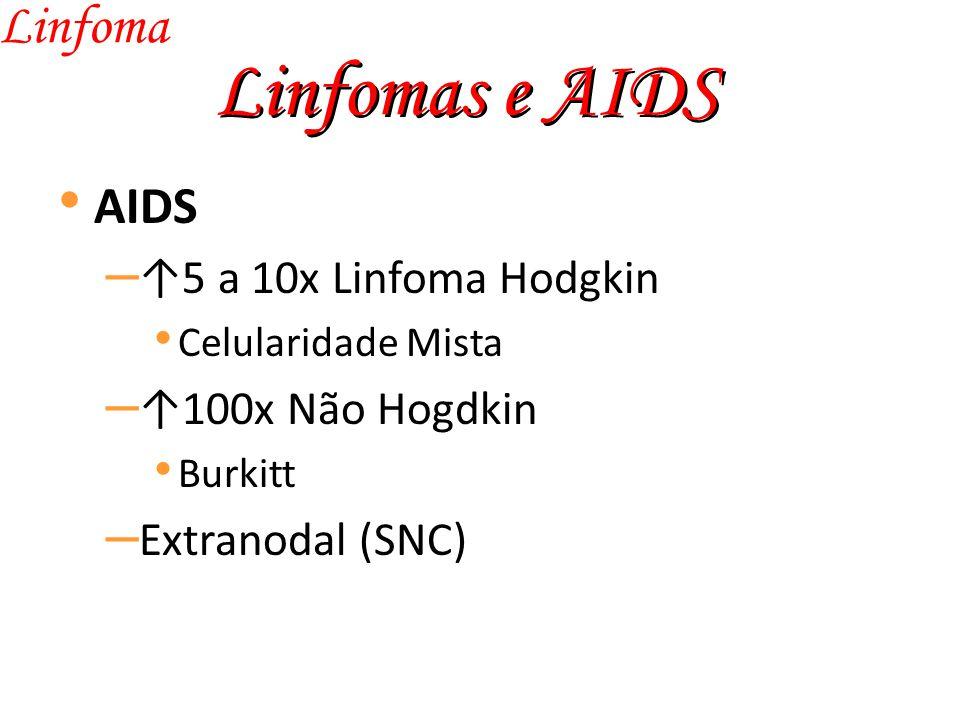 Linfomas e AIDS Linfoma AIDS – ↑5 a 10x Linfoma Hodgkin Celularidade Mista – ↑100x Não Hogdkin Burkitt – Extranodal (SNC)