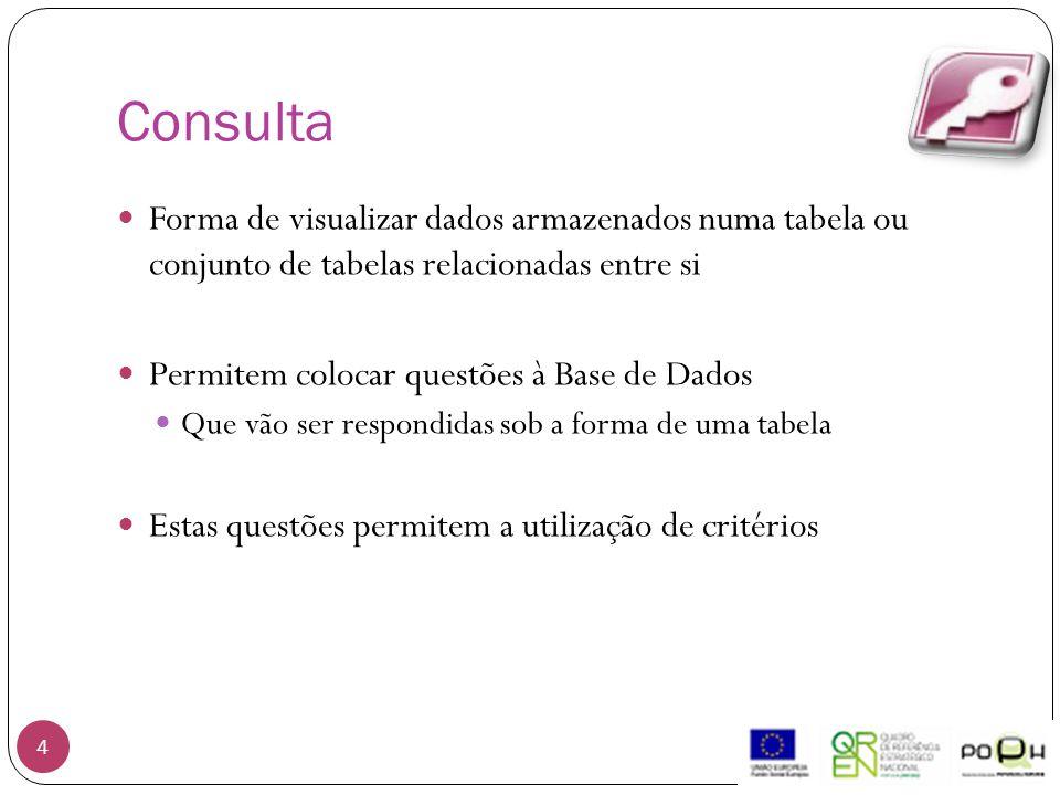 Consulta 4 Forma de visualizar dados armazenados numa tabela ou conjunto de tabelas relacionadas entre si Permitem colocar questões à Base de Dados Que vão ser respondidas sob a forma de uma tabela Estas questões permitem a utilização de critérios