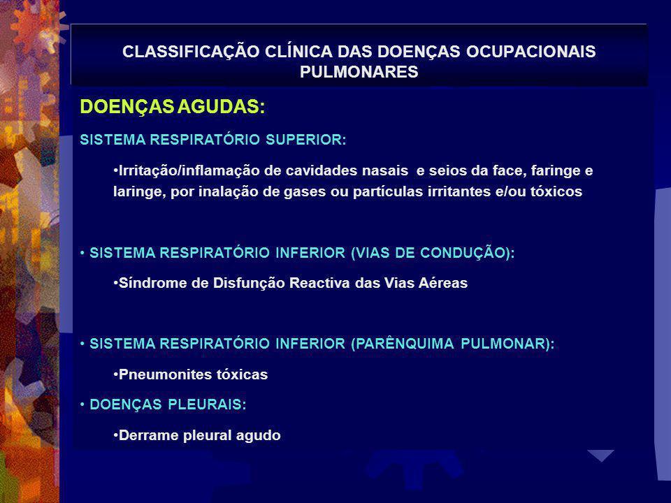 DOENÇAS AGUDAS: SISTEMA RESPIRATÓRIO SUPERIOR: Irritação/inflamação de cavidades nasais e seios da face, faringe e laringe, por inalação de gases ou p